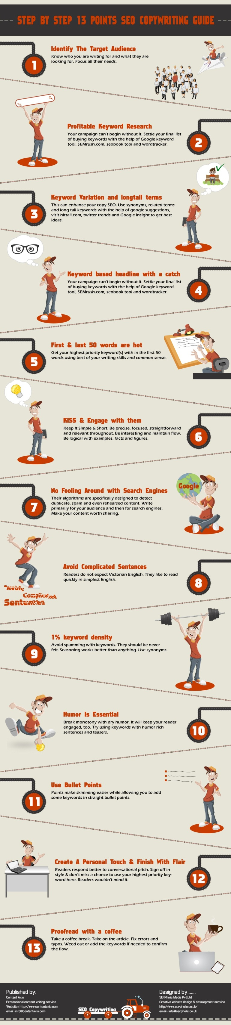 SEO copywriting infograph